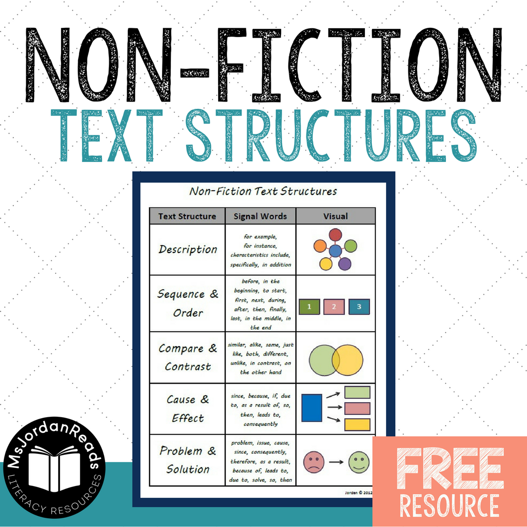 Workbooks text features reading comprehension worksheets : Non-Fiction Text Structures - MsJordanReads