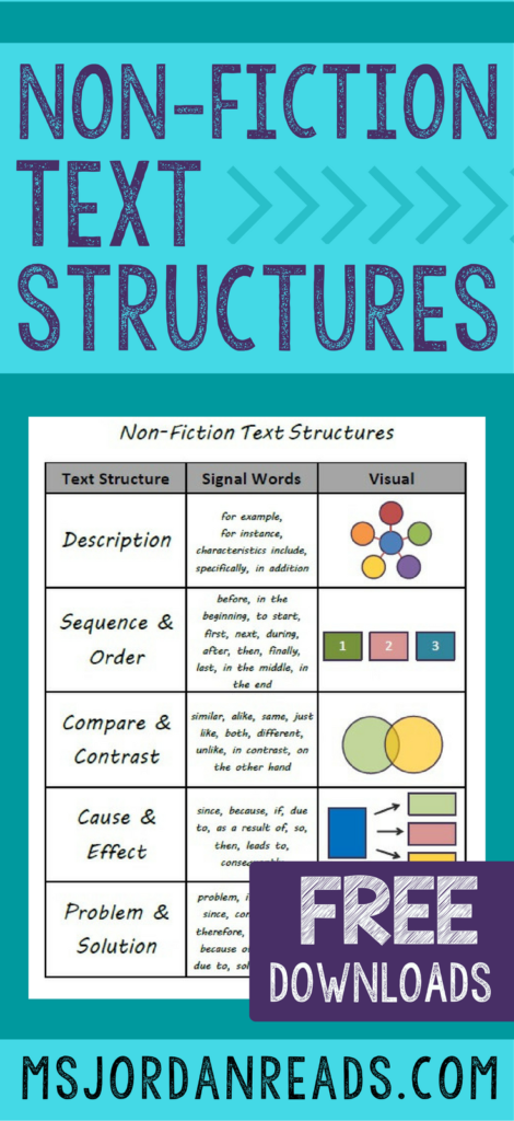 fiction structure example