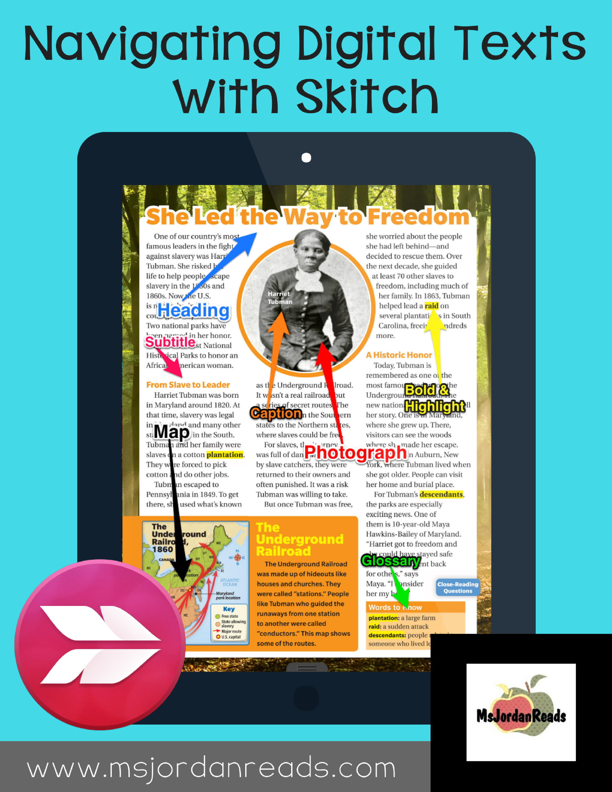 Navigating Digital Texts using iPads and Technology. Use the Skitch app to annotate and mark-up texts.